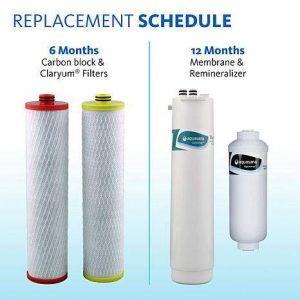 Aquasana OptimH2O reverse osmosis system